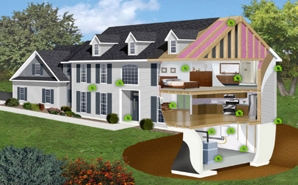 Home Ventilation Plans